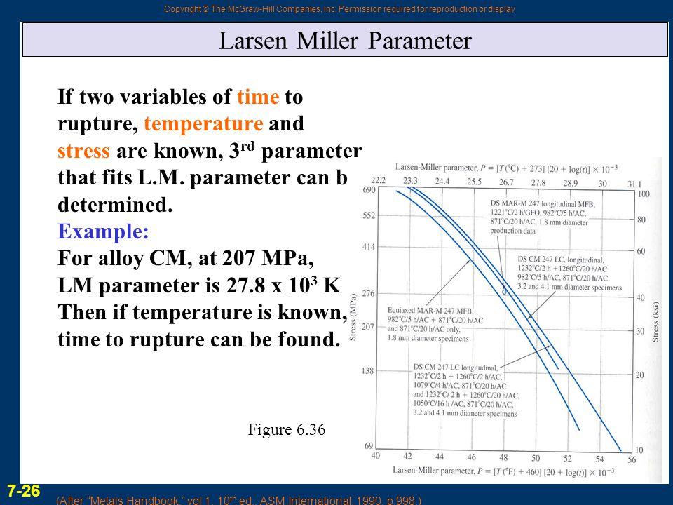 Larsen Miller Parameter