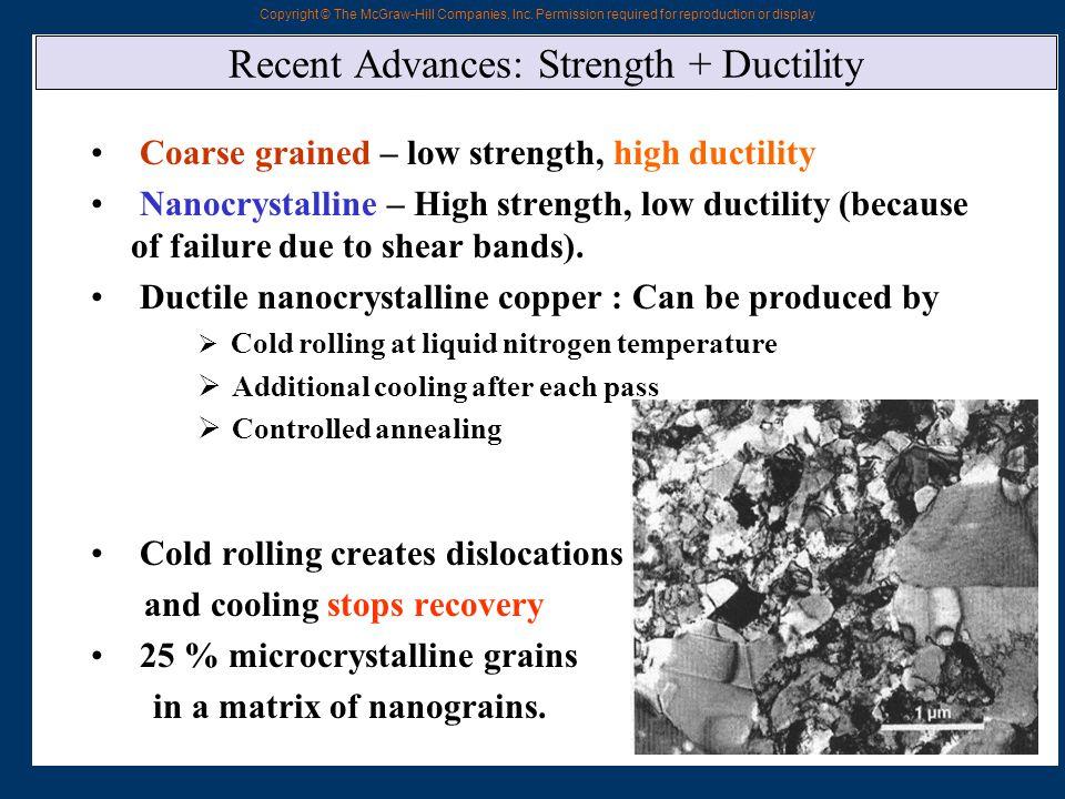Recent Advances: Strength + Ductility