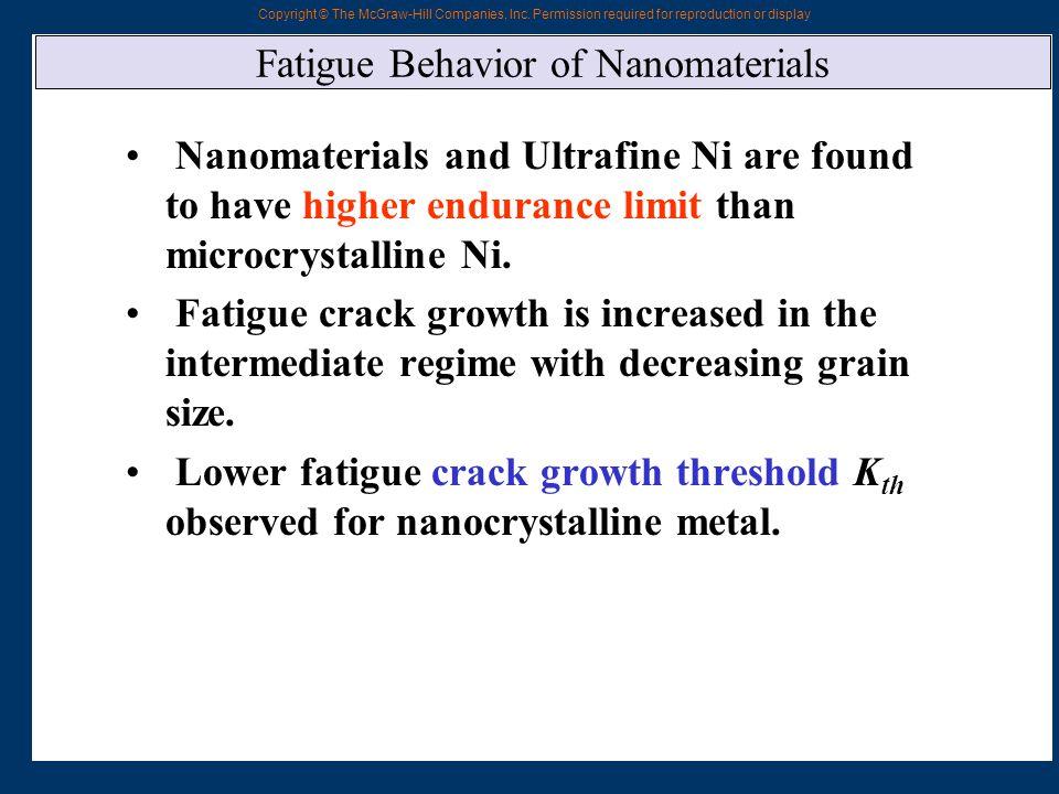 Fatigue Behavior of Nanomaterials