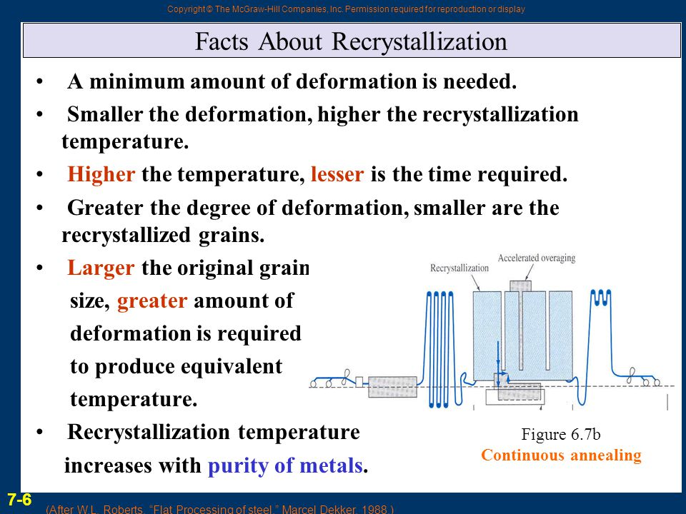 Facts About Recrystallization