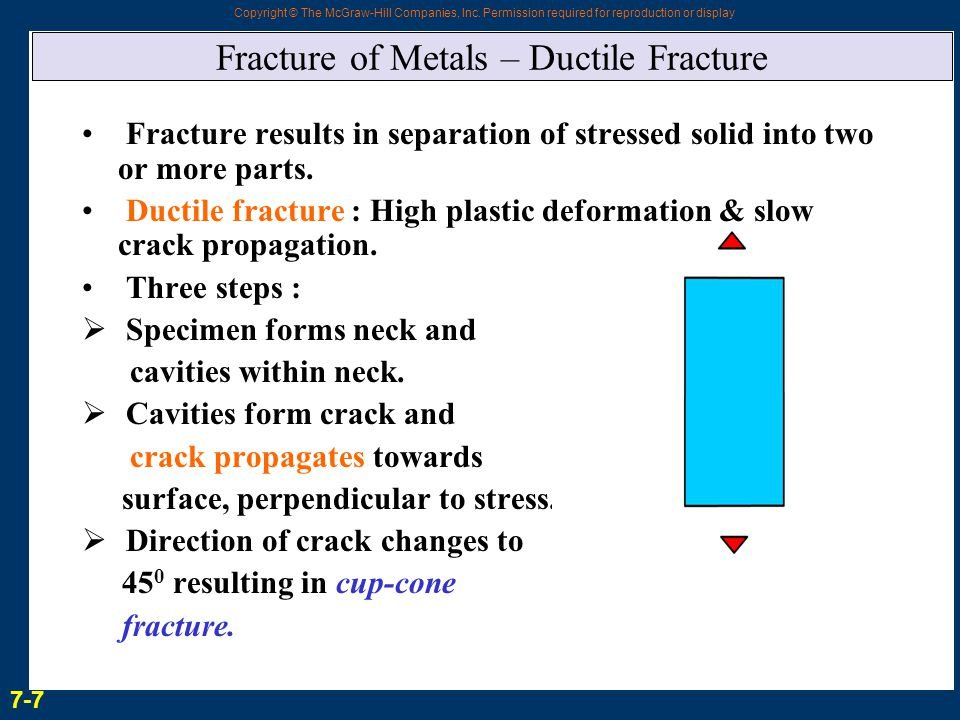 Fracture of Metals – Ductile Fracture