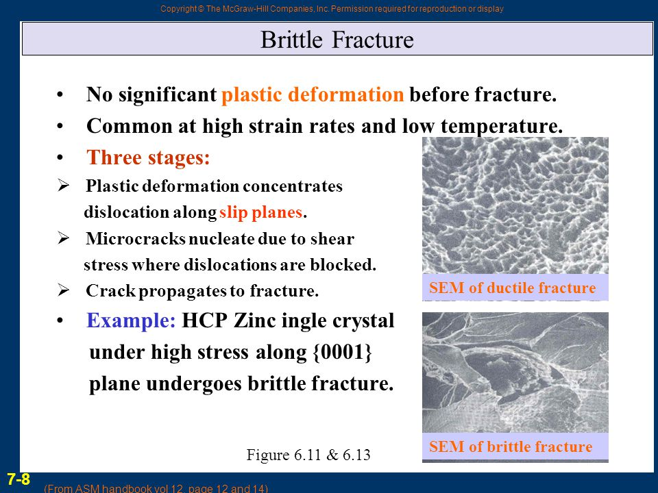 Brittle Fracture No significant plastic deformation before fracture.
