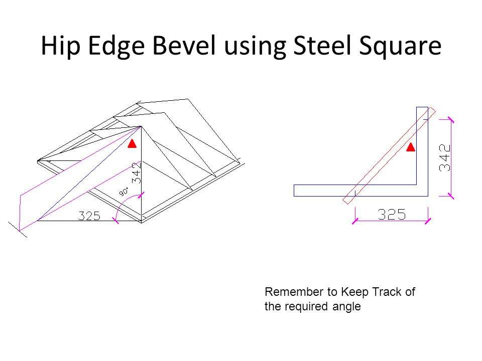 Hip Edge Bevel using Steel Square