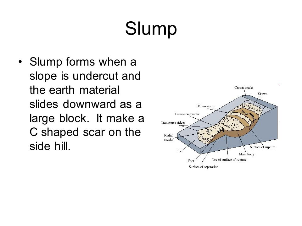 Slump Slump forms when a slope is undercut and the earth material slides downward as a large block.