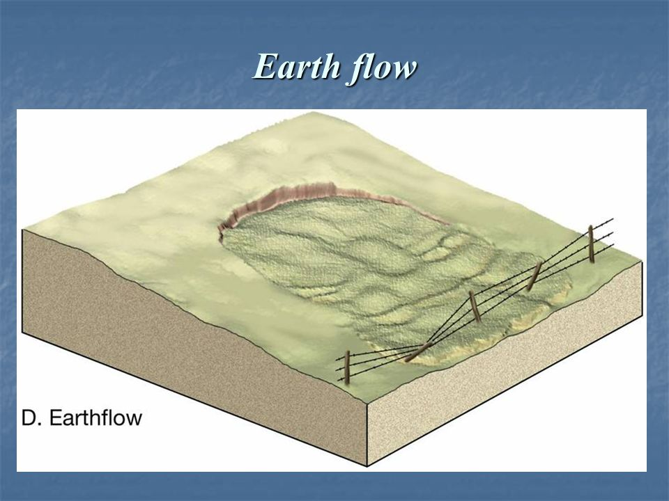 Earth flow