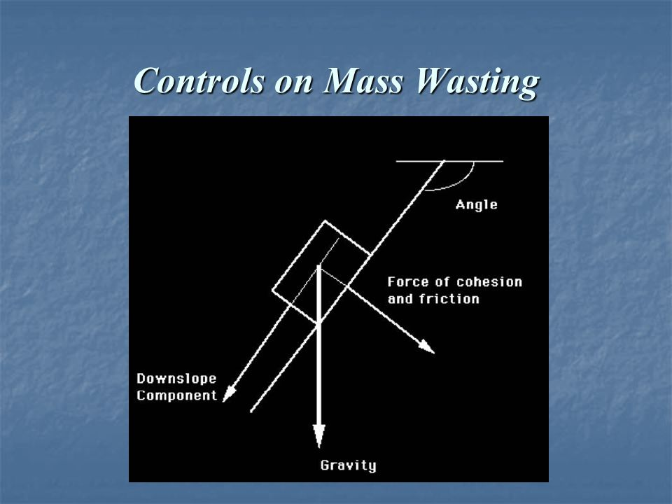 Controls on Mass Wasting