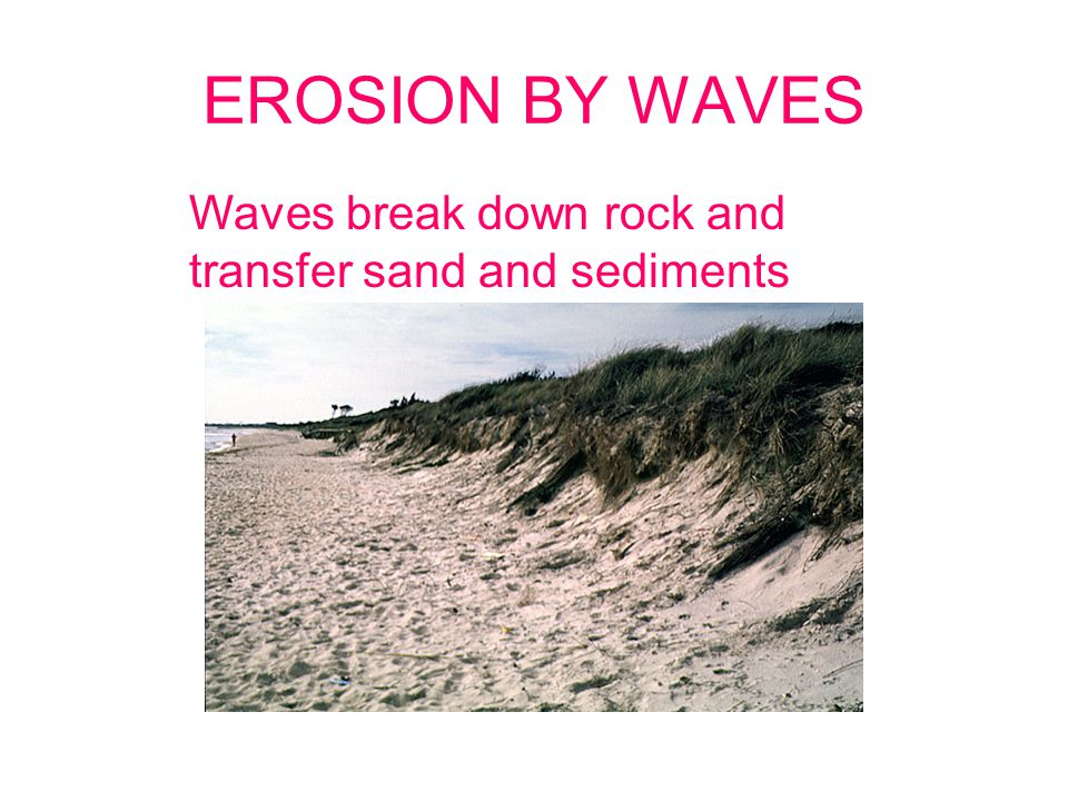 EROSION BY WAVES Waves break down rock and transfer sand and sediments