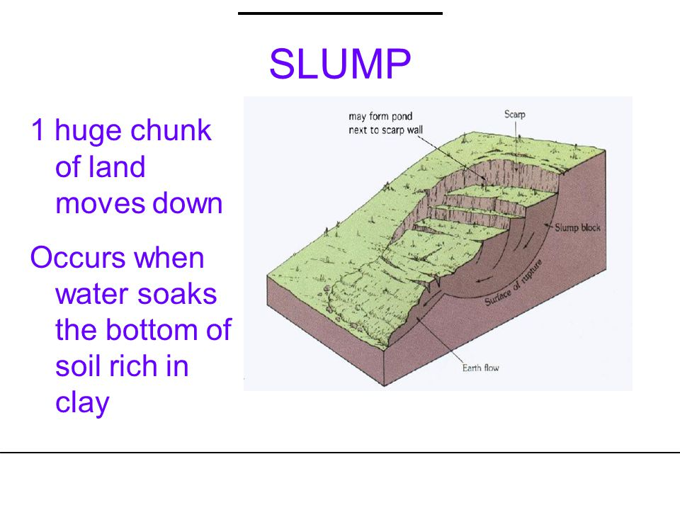 SLUMP 1 huge chunk of land moves down