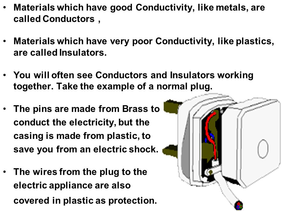 Materials which have good Conductivity, like metals, are called Conductors ,