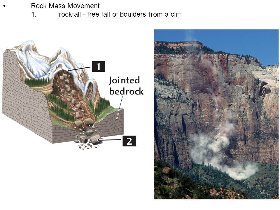 • Rock Mass Movement 1. rockfall - free fall of boulders from a cliff
