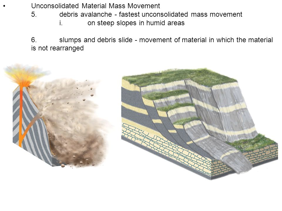• Unconsolidated Material Mass Movement