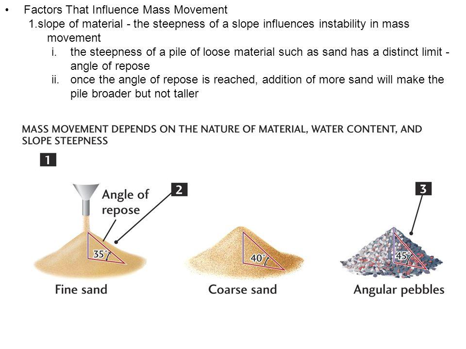 • Factors That Influence Mass Movement