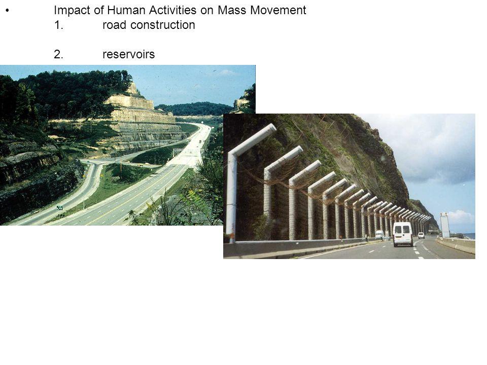 • Impact of Human Activities on Mass Movement