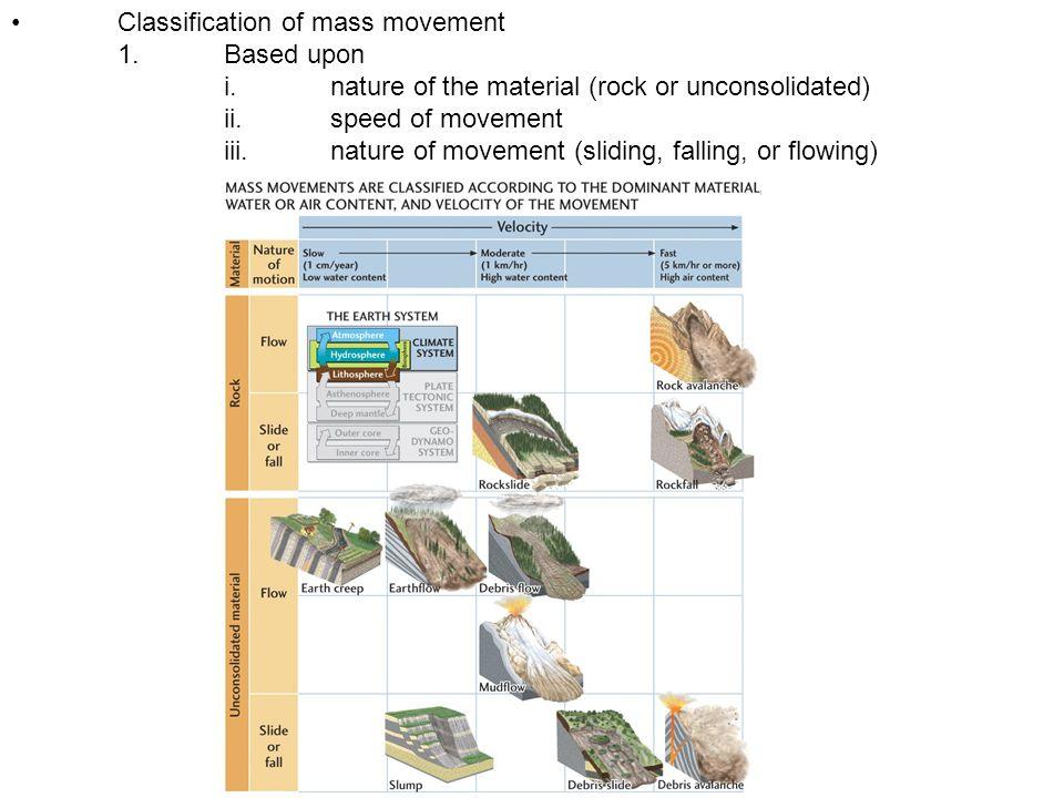 • Classification of mass movement