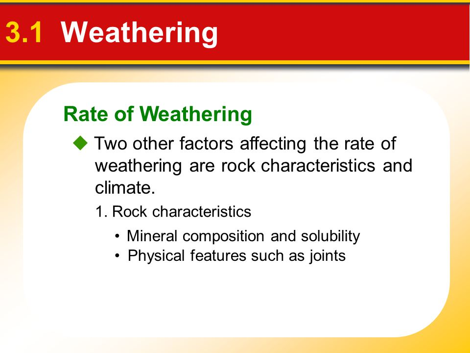 3.1 Weathering Rate of Weathering