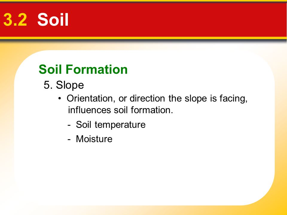 3.2 Soil Soil Formation 5. Slope