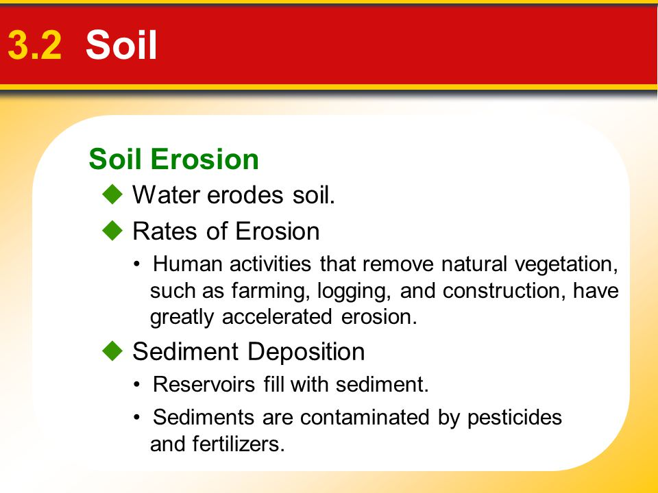 3.2 Soil Soil Erosion  Water erodes soil.  Rates of Erosion