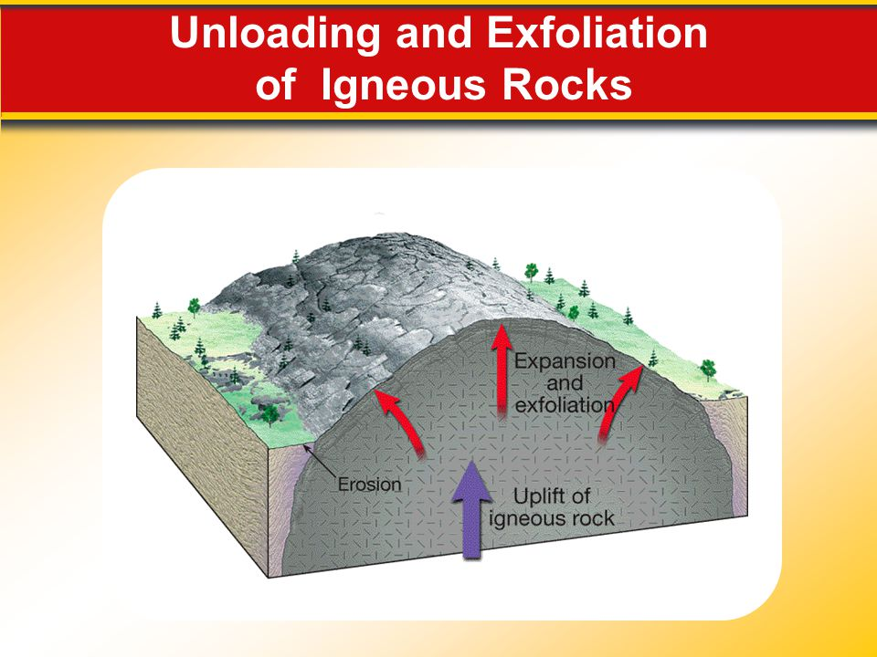 Unloading and Exfoliation of Igneous Rocks