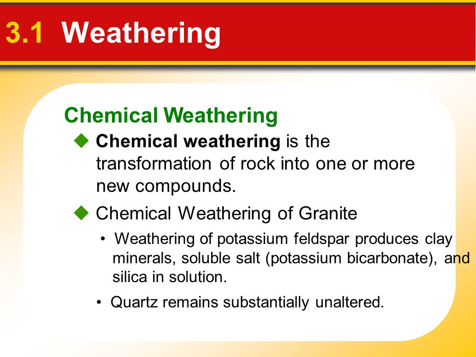 3.1 Weathering Chemical Weathering