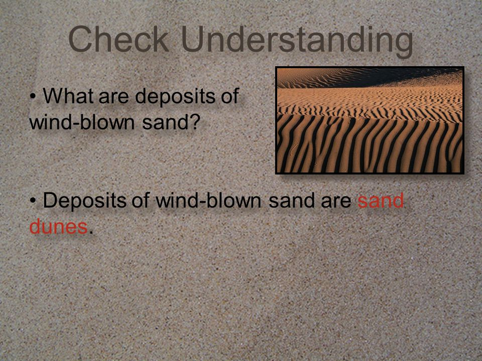 What are deposits of wind-blown sand