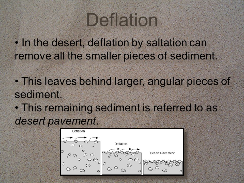 Deflation In the desert, deflation by saltation can remove all the smaller pieces of sediment.