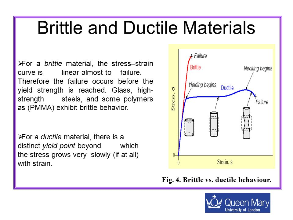 Brittle and Ductile Materials