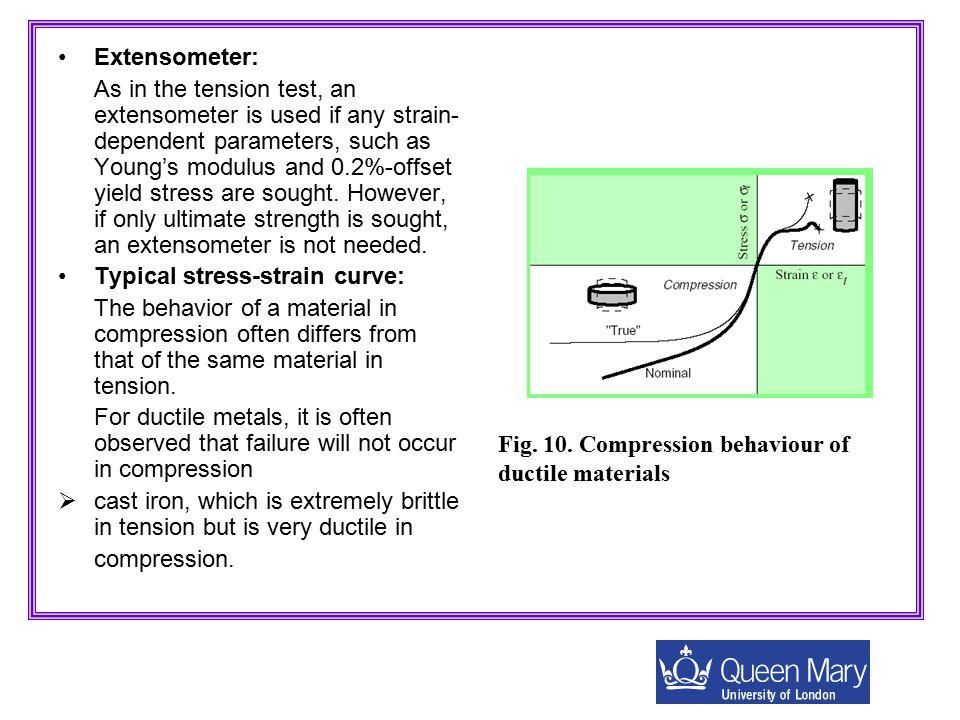 Extensometer: