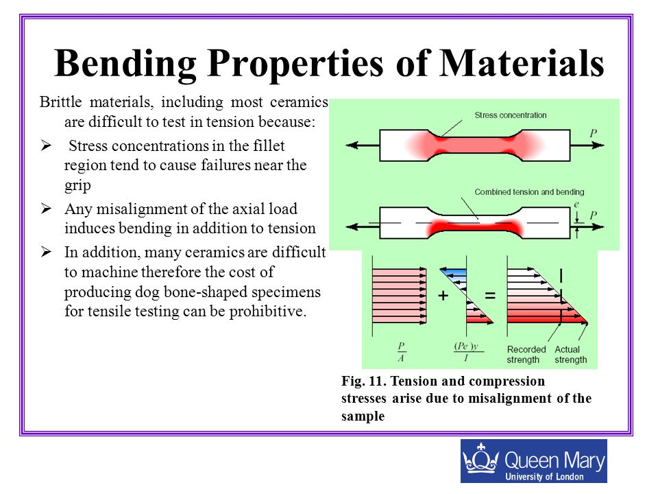 Bending Properties of Materials