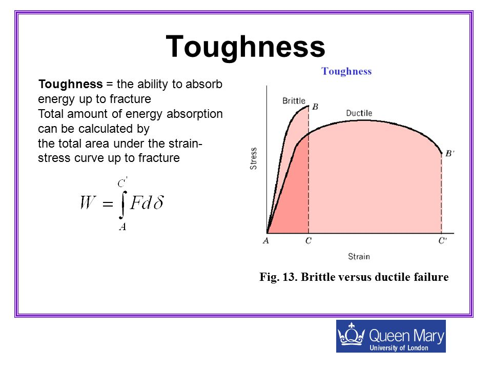 Toughness Toughness = the ability to absorb energy up to fracture