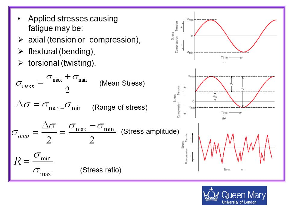 Applied stresses causing fatigue may be: