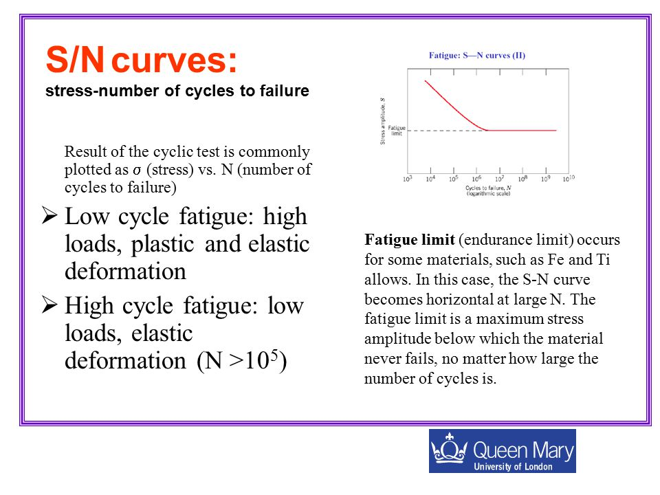 S/N curves: stress-number of cycles to failure. Result of the cyclic test is commonly plotted as s (stress) vs. N (number of cycles to failure)