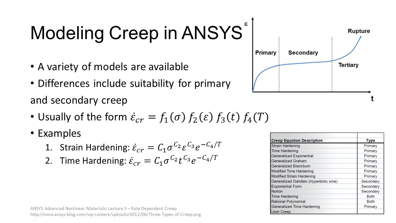 Modeling Creep in ANSYS