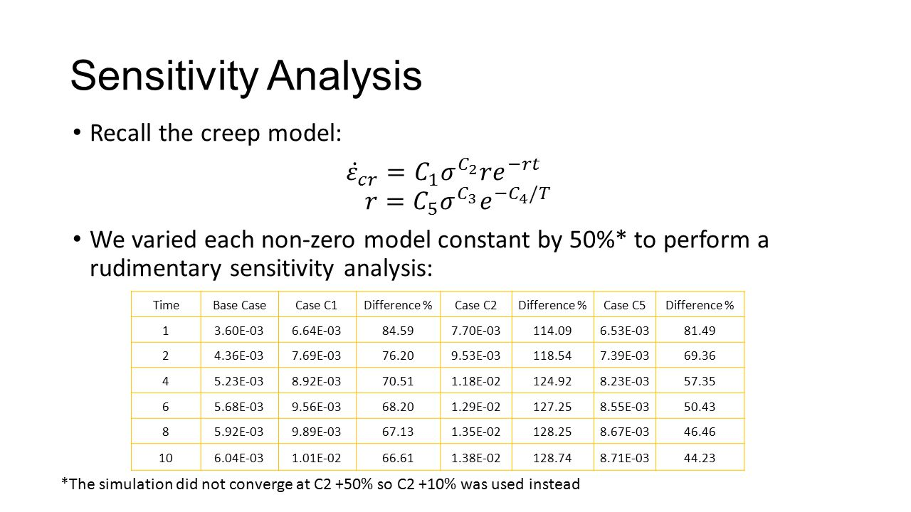 Sensitivity Analysis Recall the creep model: 𝜀 𝑐𝑟 = 𝐶 1 𝜎 𝐶 2 𝑟 𝑒 −𝑟𝑡