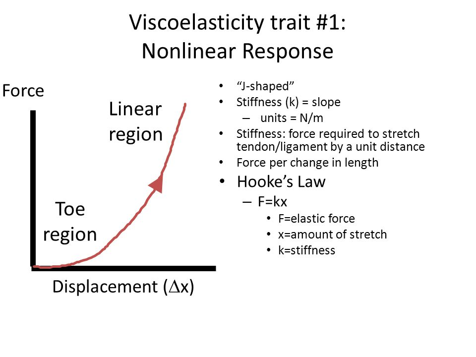 Viscoelasticity trait #1: Nonlinear Response