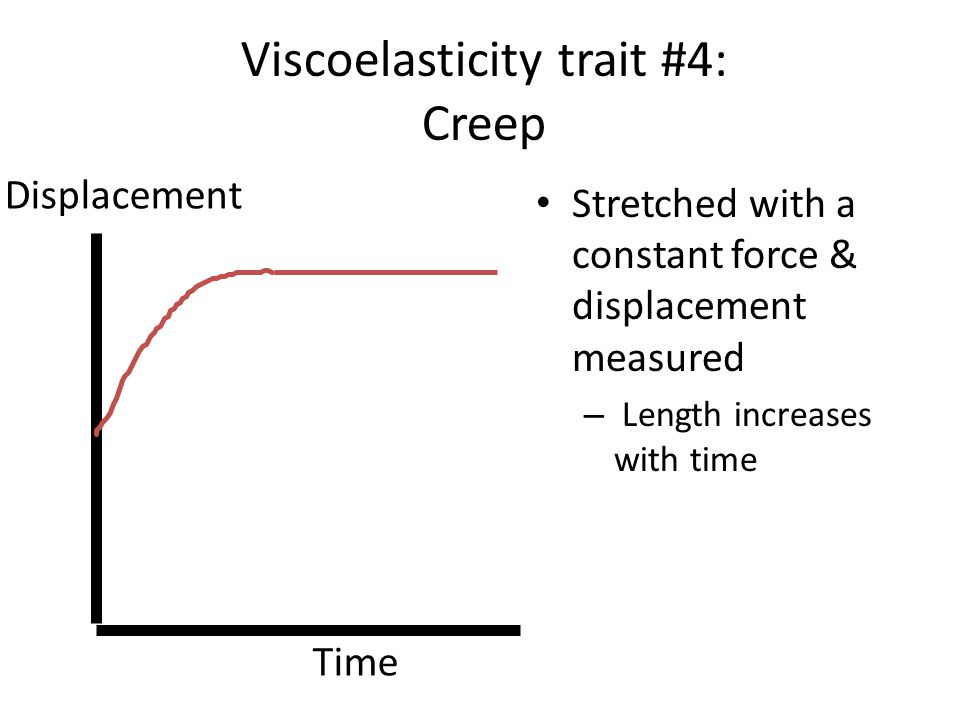 Viscoelasticity trait #4: Creep