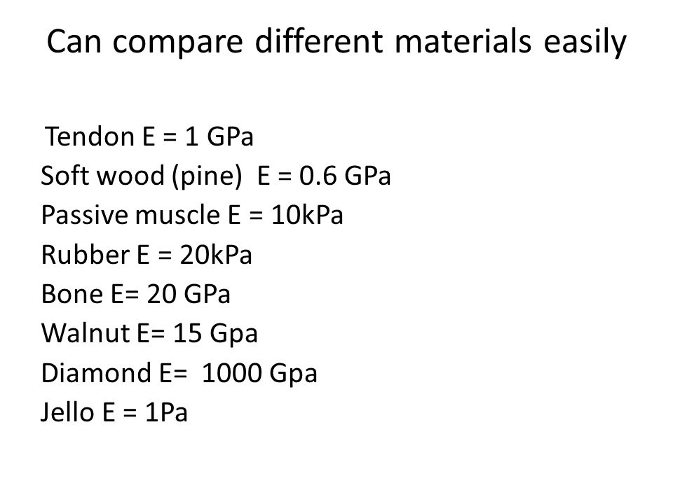 Can compare different materials easily
