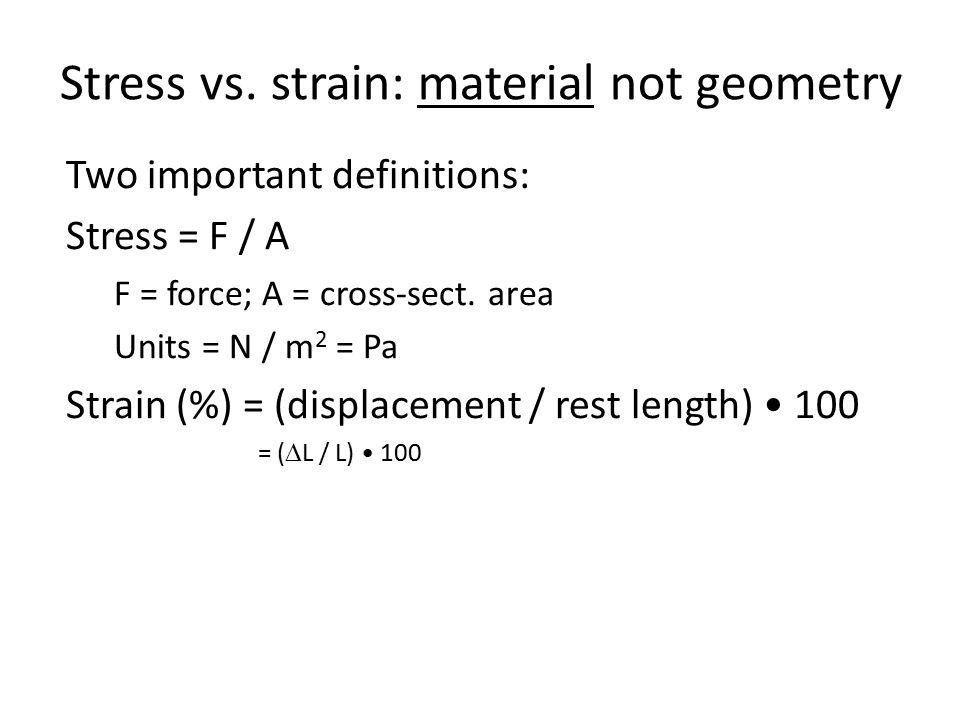 Stress vs. strain: material not geometry