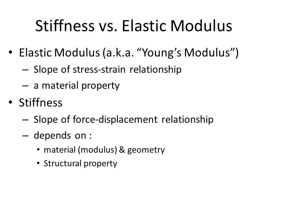 Stiffness vs. Elastic Modulus