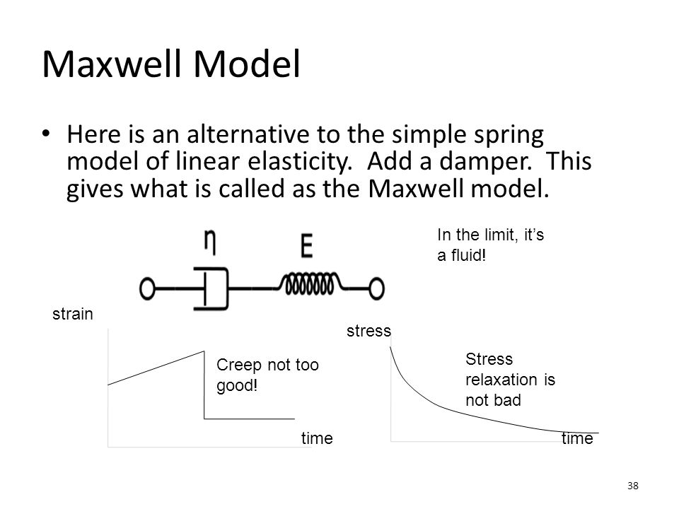 Maxwell Model Here is an alternative to the simple spring model of linear elasticity. Add a damper. This gives what is called as the Maxwell model.