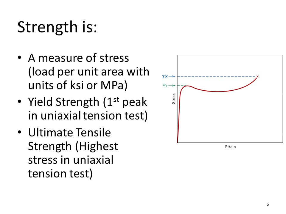 Strength is: A measure of stress (load per unit area with units of ksi or MPa) Yield Strength (1st peak in uniaxial tension test)
