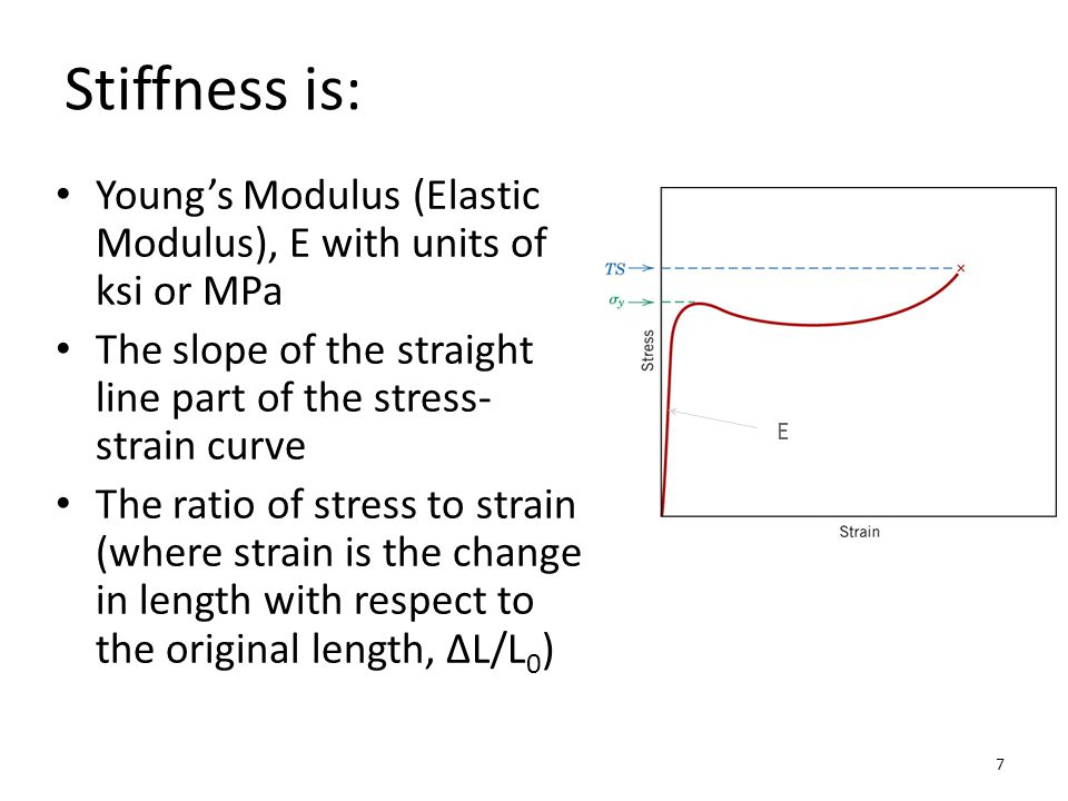 Stiffness is: Young's Modulus (Elastic Modulus), E with units of ksi or MPa. The slope of the straight line part of the stress-strain curve.