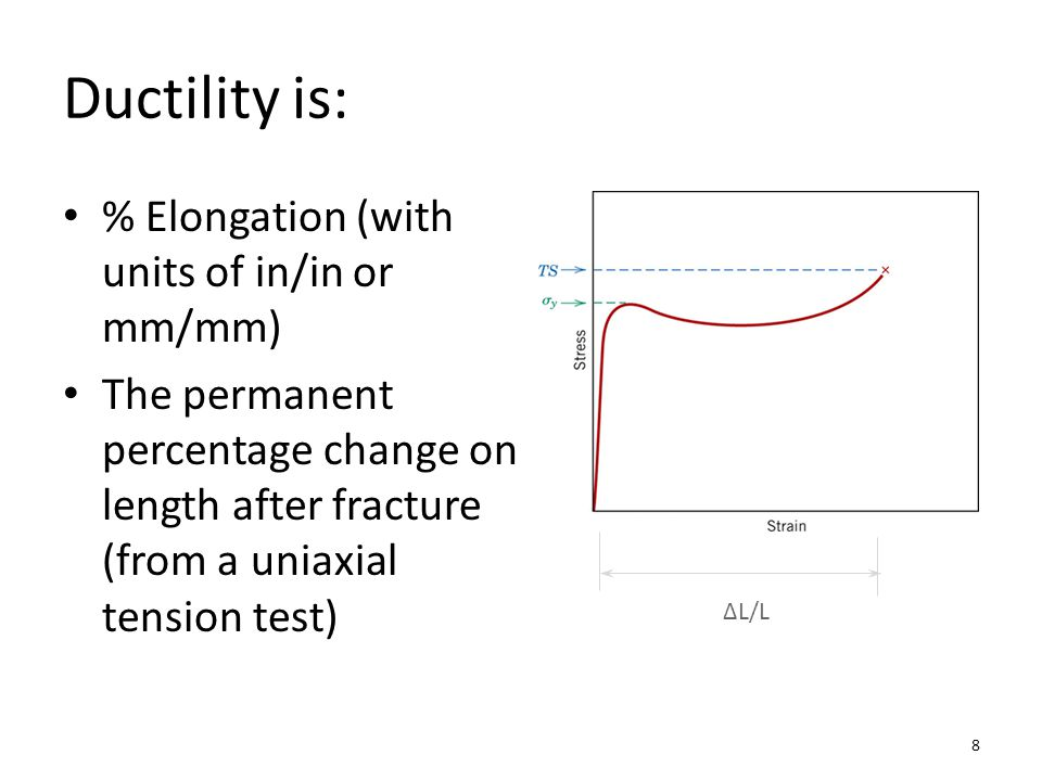 Ductility is: % Elongation (with units of in/in or mm/mm)