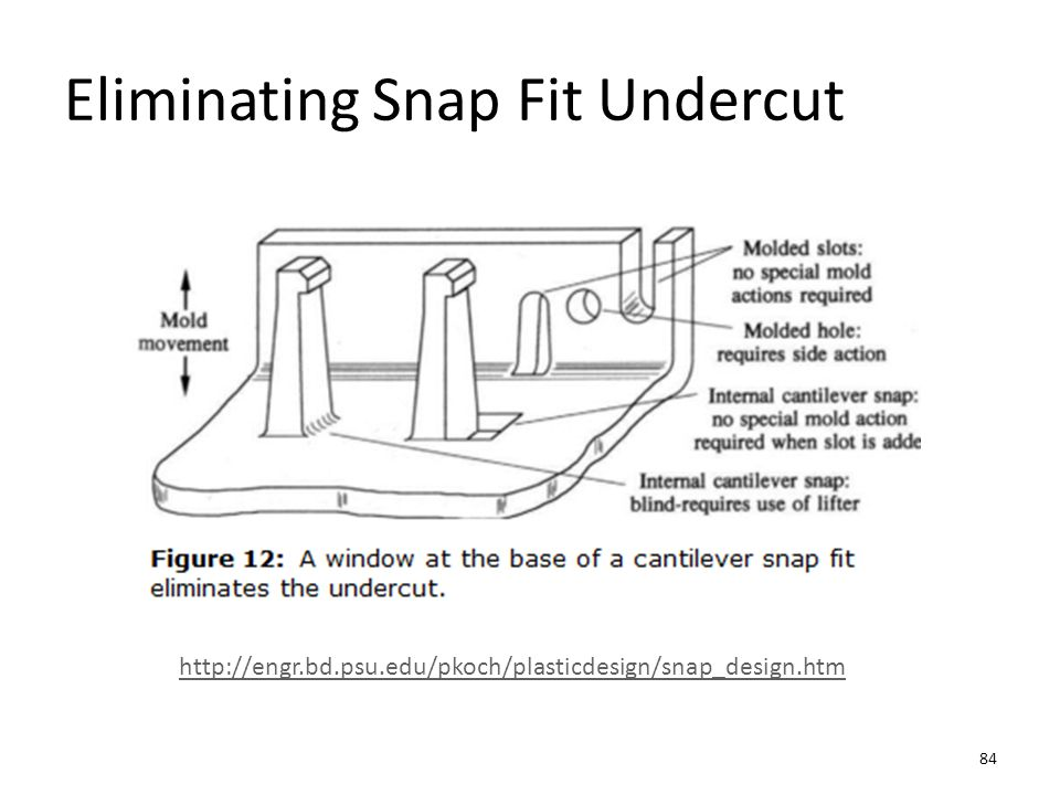 Eliminating Snap Fit Undercut