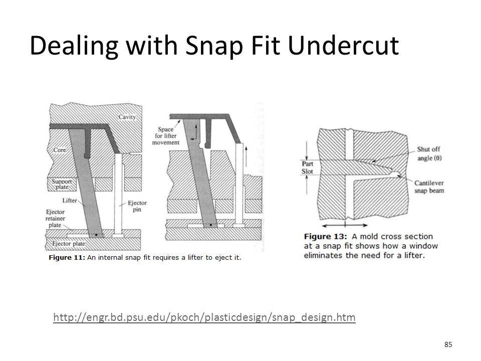Dealing with Snap Fit Undercut