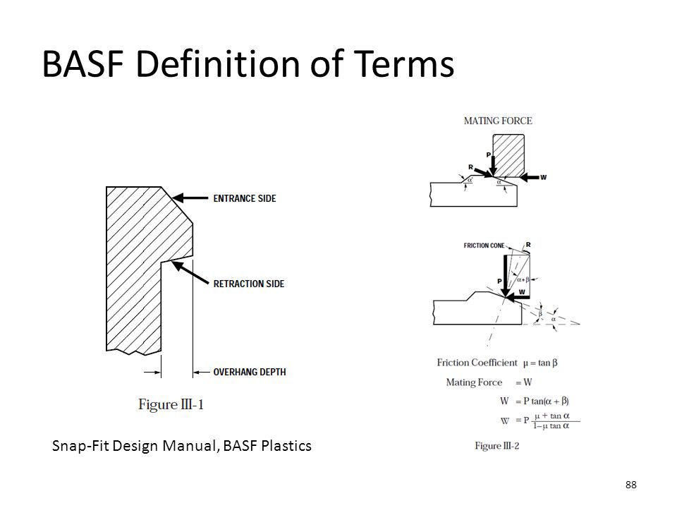 BASF Definition of Terms