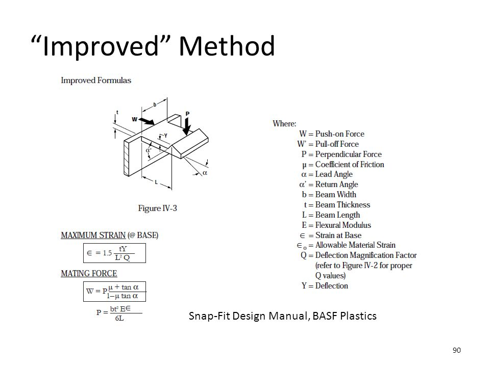 Improved Method Snap-Fit Design Manual, BASF Plastics