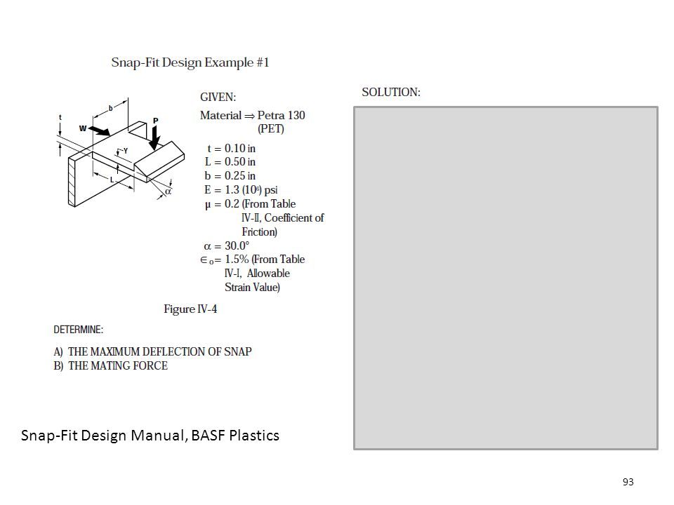 Snap-Fit Design Manual, BASF Plastics