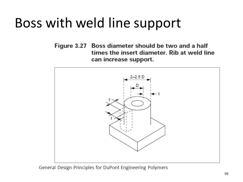 Boss with weld line support