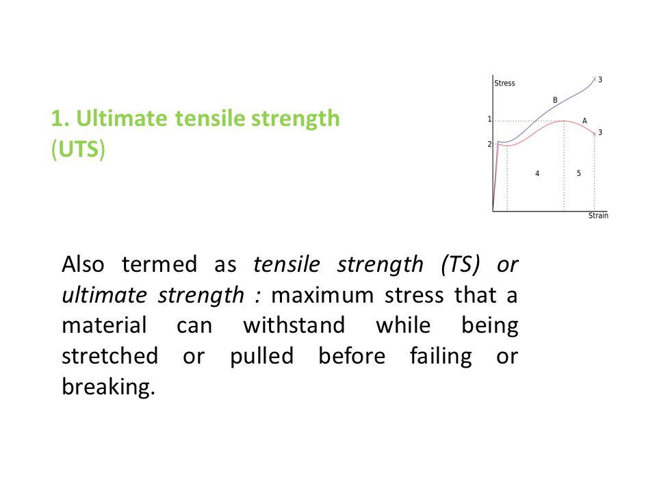 1. Ultimate tensile strength (UTS)