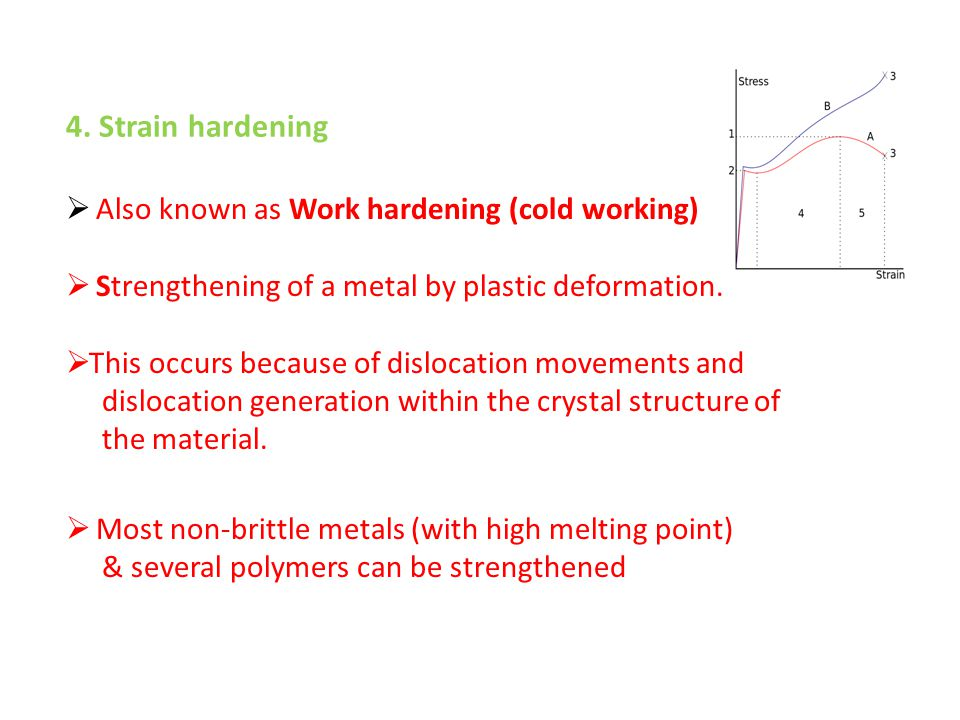 4. Strain hardening Also known as Work hardening (cold working)